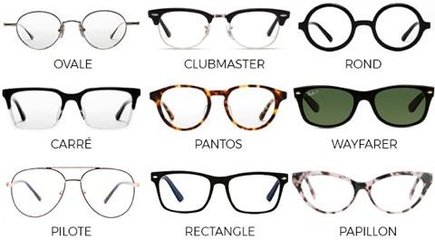 MY BLUE PROTECT : les différents styles de lunettes