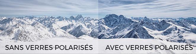 Verres polarisés My Blue Protect, le top pour la meilleure protection sur la montagne, la neige...