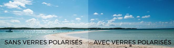 Verres polarisés My Blue Protect, le top pour la meilleure protection à la mer, à la plage, en vacances, sports nautiques...